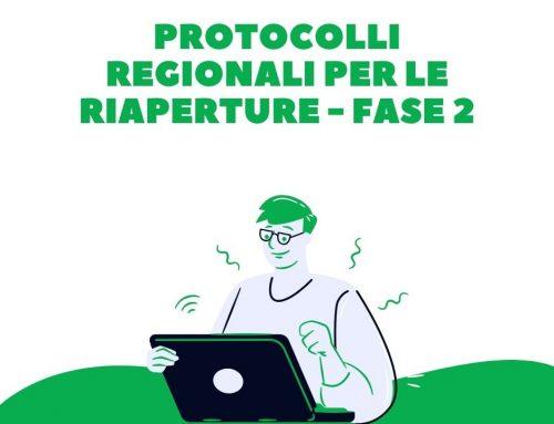I protocolli regionali per le riaperture delle attività e la cartellonistica